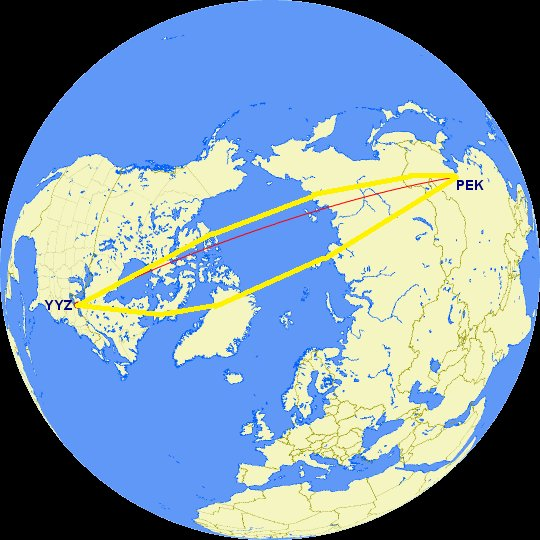 Flight paths from over the north pole